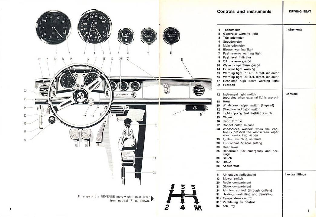 index of alfa documents techniques spider105 alfa romeo spider jr rh arnor org alfa spider workshop manual download alfa romeo spider 105 workshop manual download